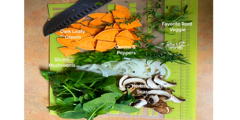 Visual depiction of ingredients and alternative choices